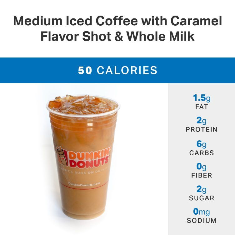 Park Art|My WordPress Blog_Calories In Iced Coffee With Cream And Sugar