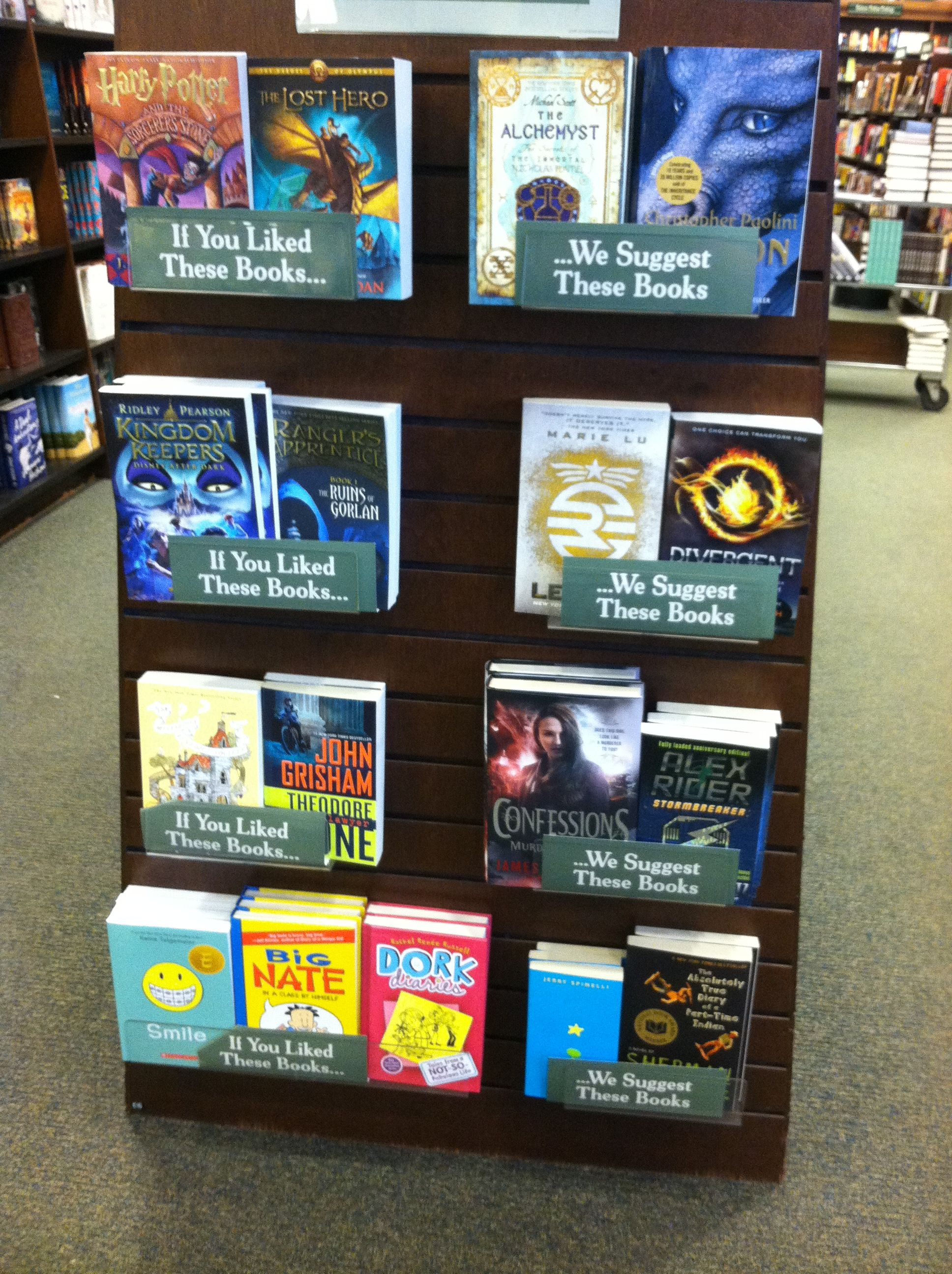 Park Art|My WordPress Blog_What I Love About You Book Frankie Jones Barnes And Noble