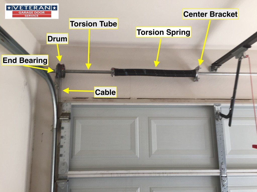 Park Art My WordPress Blog_How To Open Single Garage Door With Broken Spring