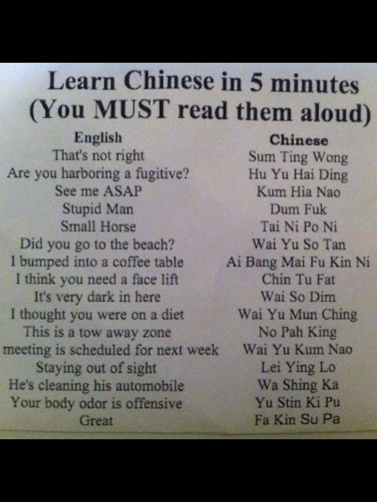 Park Art|My WordPress Blog_How To Learn To Speak Chinese In 5 Minutes