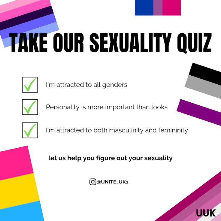 Park Art|My WordPress Blog_Am I Pansexual Or Asexual Quiz