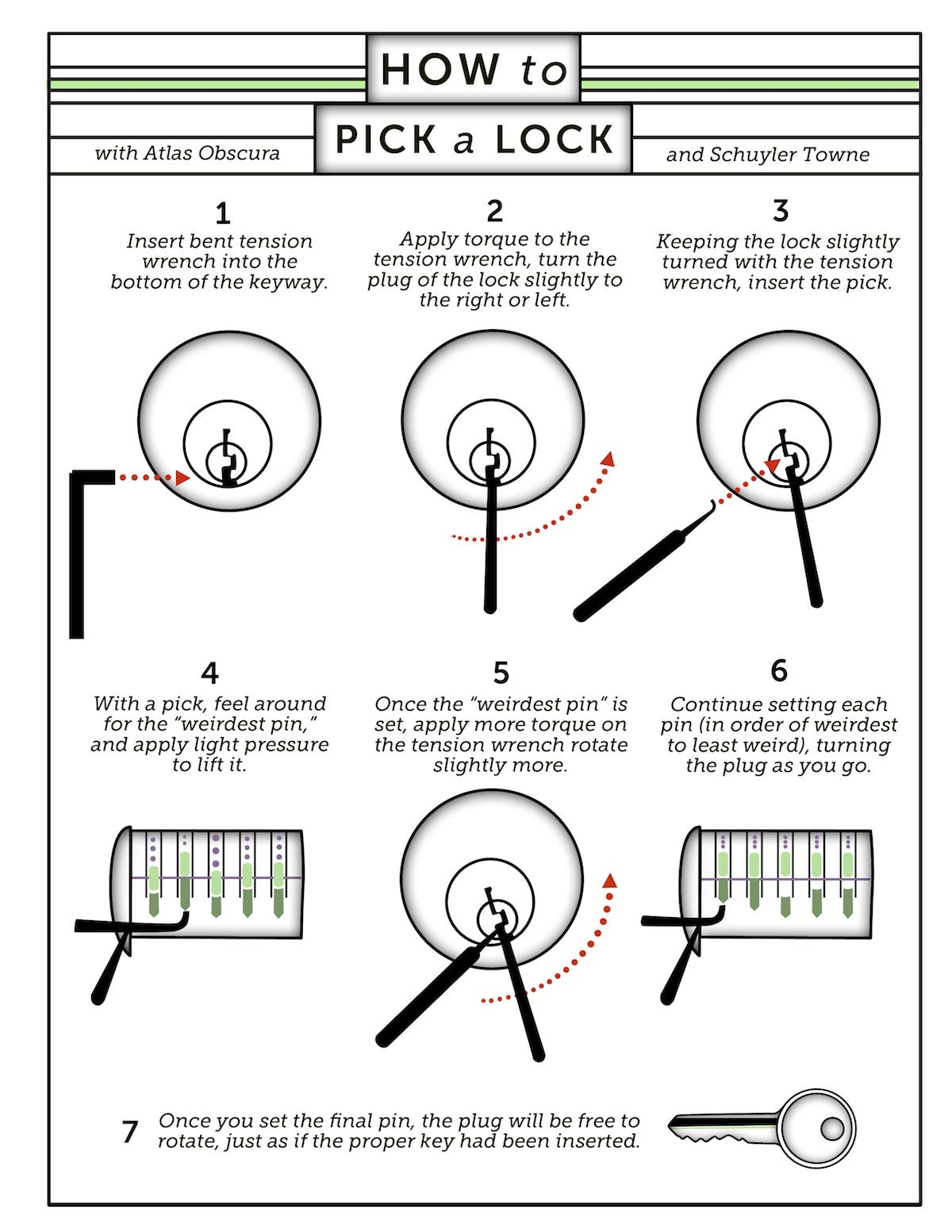 Park Art|My WordPress Blog_How To Pick A File Cabinet Lock With Bobby Pin