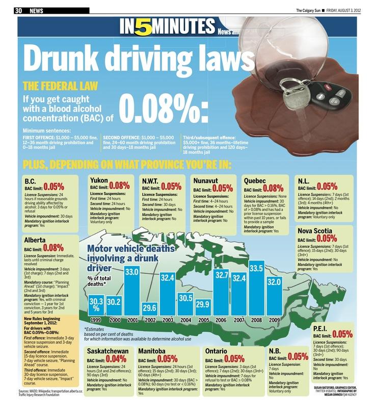 Park Art My WordPress Blog_How To Report A Drunk Driver Alberta
