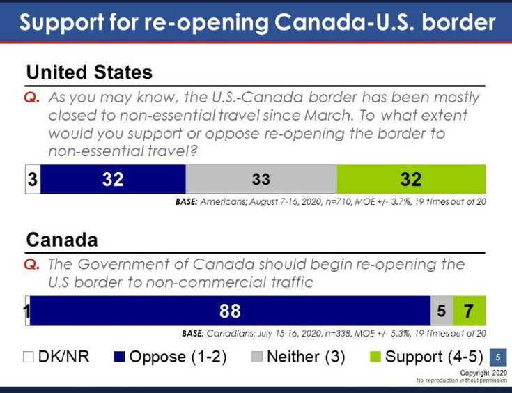Park Art|My WordPress Blog_When Does Us Canadian Border Reopen