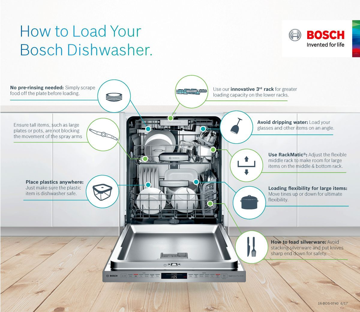 Park Art|My WordPress Blog_How To Load A Small Bosch Dishwasher