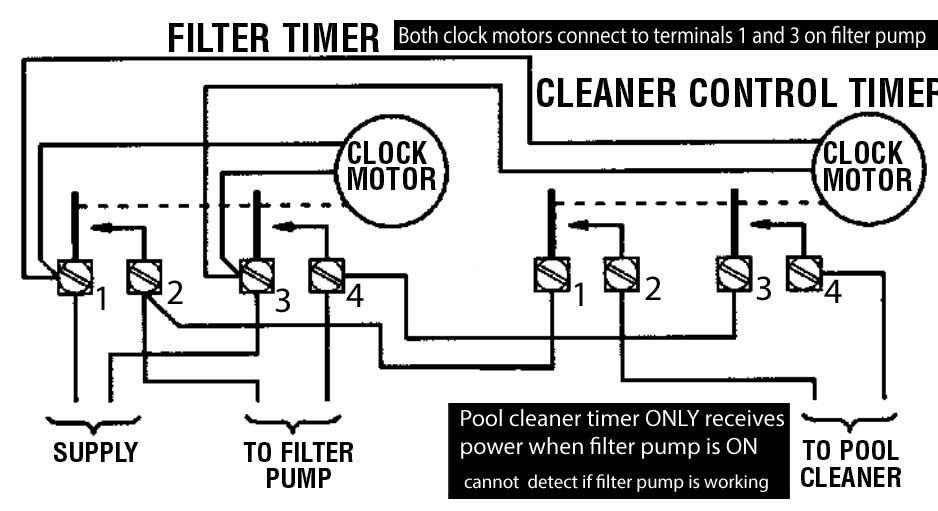 Park Art|My WordPress Blog_In Floor Pool Cleaning System Diagram