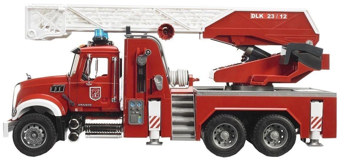 Park Art|My WordPress Blog_Bruder Fire Truck Ladder Stuck