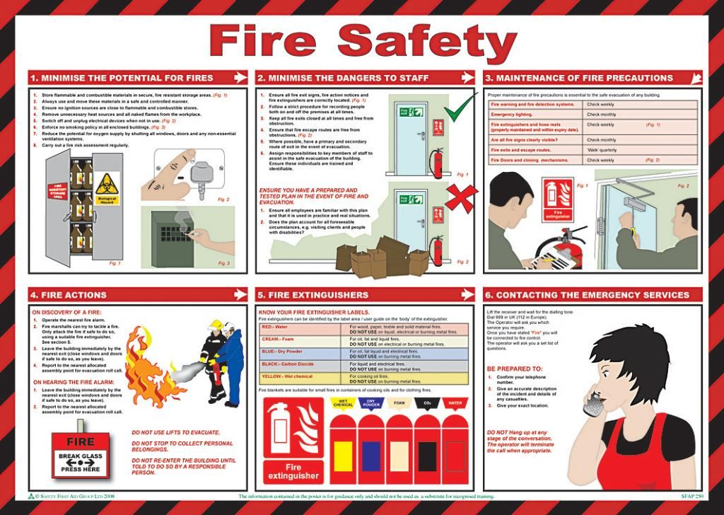 Park Art My WordPress Blog_What Are The Fire Prevention Guidelines