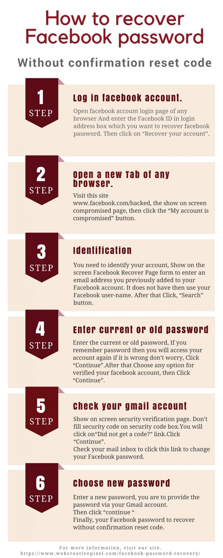 Park Art My WordPress Blog_How Can I Recover My Facebook Password Without Confirmation Reset Code 2019
