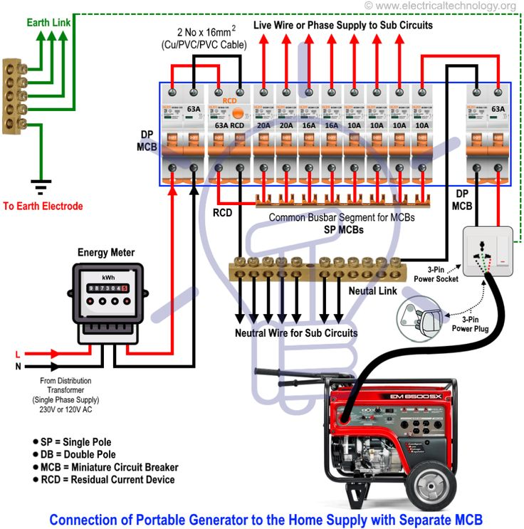 Park Art|My WordPress Blog_How To Wire Generator To House Without Transfer Switch